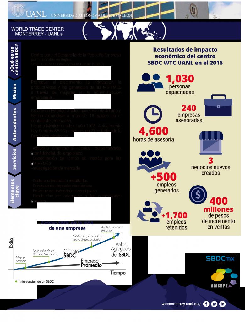 SBEC DATOS DE IMPACTO
